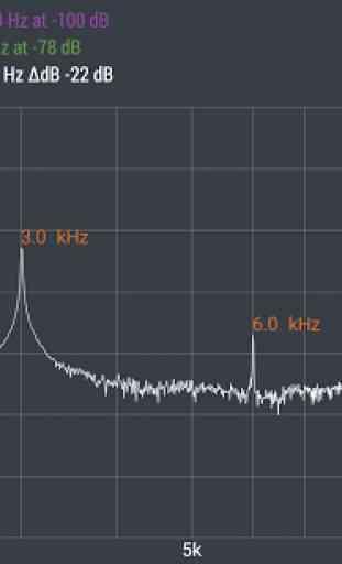 Advanced Spectrum Analyzer PRO 4