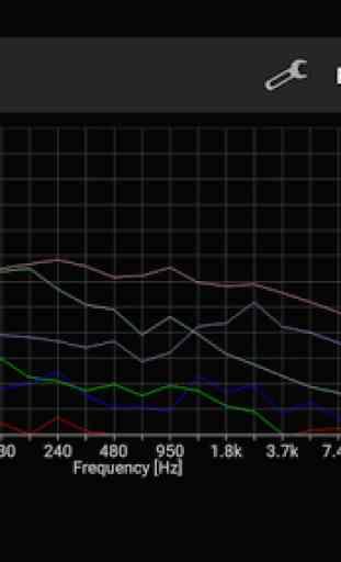 Analisador de espectro de som 3