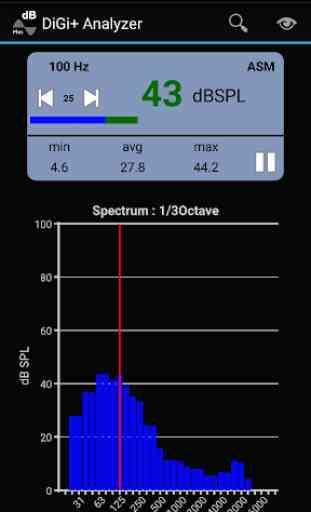 DiGi+ SPL Audio Analyzer 2