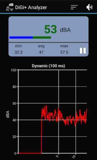DiGi+ SPL Audio Analyzer 4