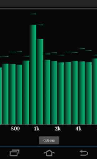 RTA Audio Analyzer 3