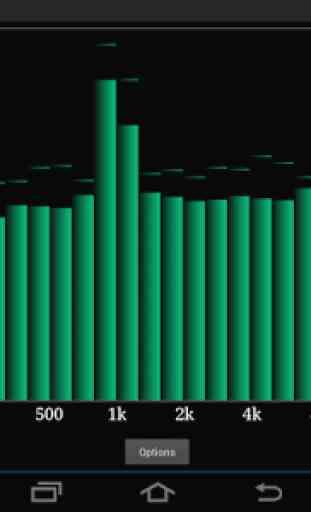 RTA Audio Analyzer 4