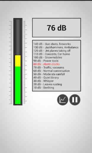 Sound Meter PRO 1