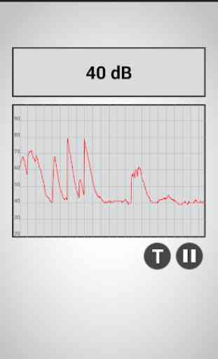 Sound Meter PRO 2