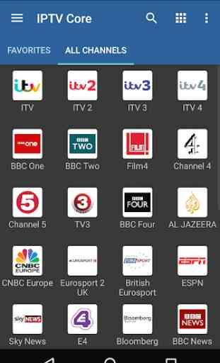 IPTV Core 1