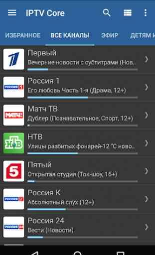 IPTV Core 2