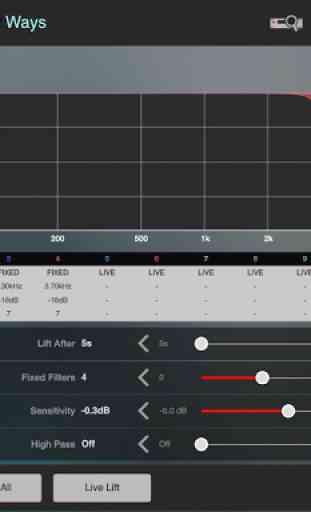 DriveRack VENU360 Control 4
