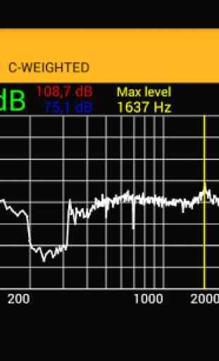 Sound Level Meter 1