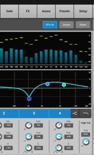 TouchMix-30 Control 4