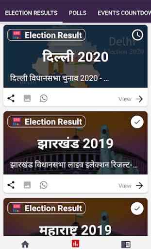 Election Results - Delhi 2020 Live 1