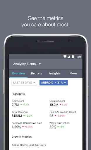 Facebook Analytics 1