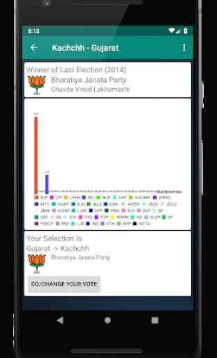 Lok Sabha Election Poll 2019 4