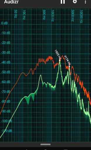 Audizr - Spectrum Analyzer 1