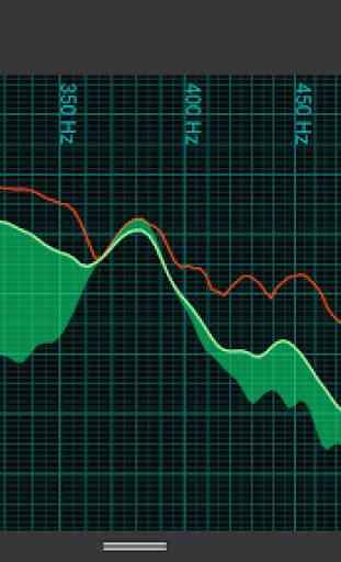 Audizr - Spectrum Analyzer 2