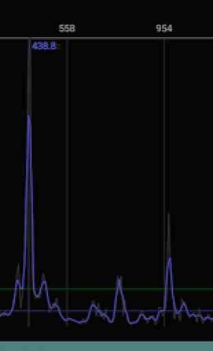 Spectrum RTA - audio analyzing tool 2