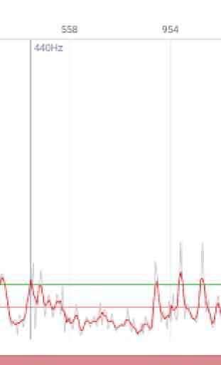 Spectrum RTA - audio analyzing tool 3