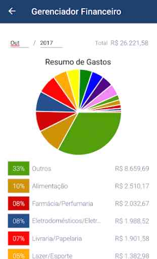 Nota Fiscal Paulista 2