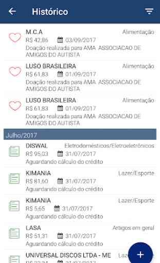 Nota Fiscal Paulista 4
