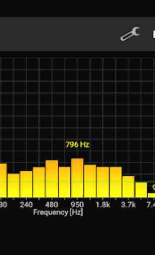 Analisador de espectro de som PRO 1