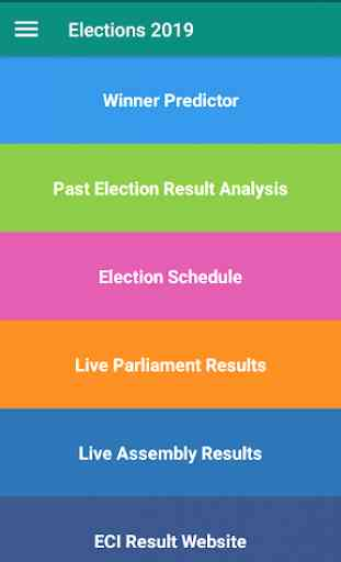 New Delhi Election Schedule, Voting & Results 2020 1