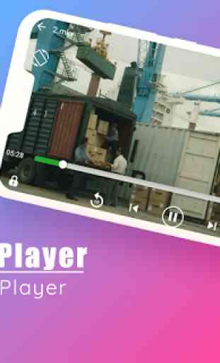 Todos os formatos de player de vídeo 4