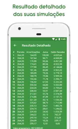 MaxCred - Cotar Empréstimo e Financiamento Online 4