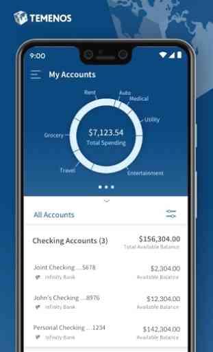 Infinity Retail Banking 1