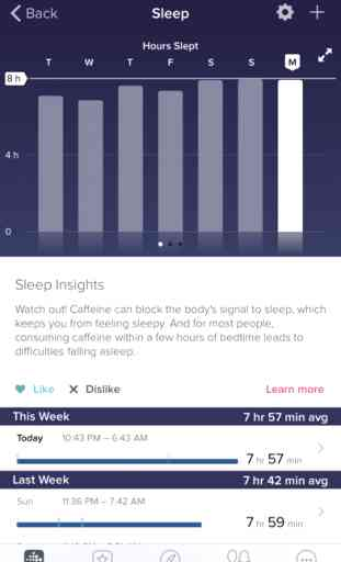 Fitbit image 4